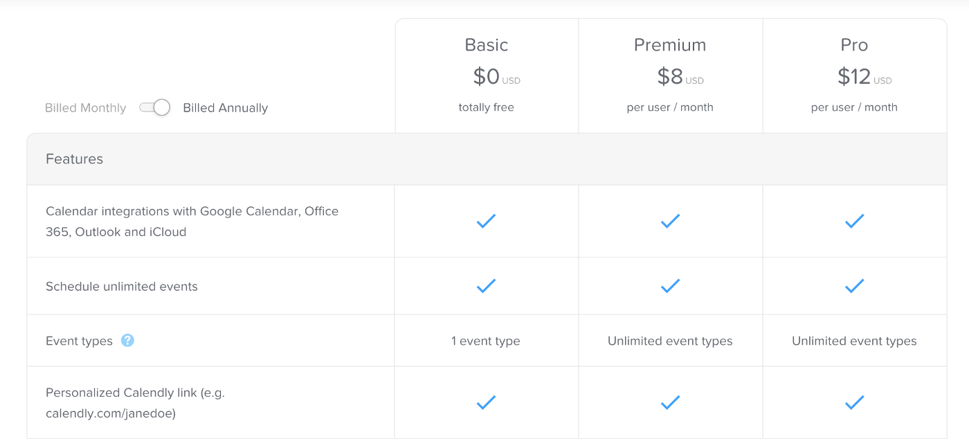 Calendly Customer Experience