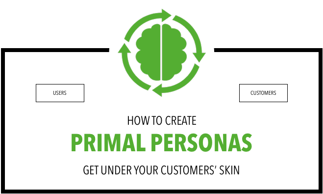 How to Create Personas Course Primal Personas